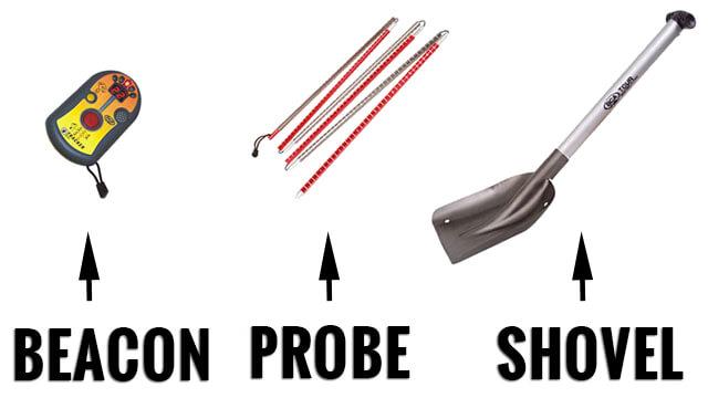 Beacon--Probe--Shovel
