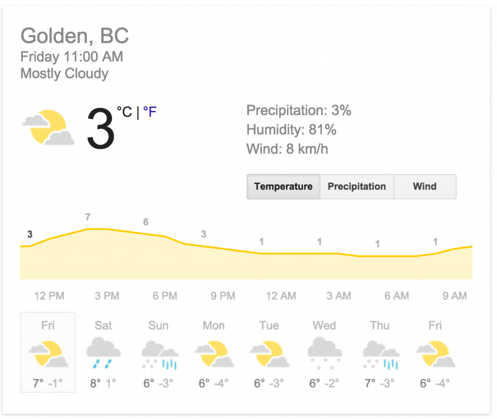 Golden BC Weather