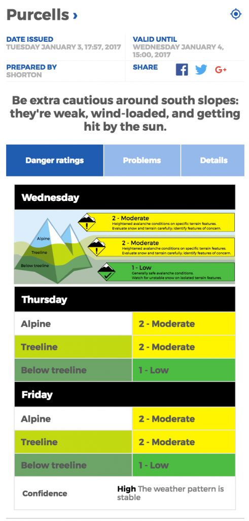 Purcell Avalanche forecast on Jan 4, 2017