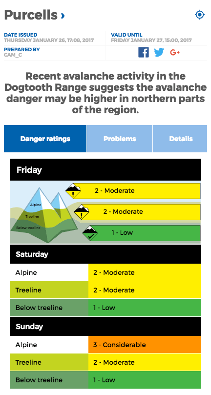 Avalanche Conditions for the Purcell Range on Jan 26, 2017