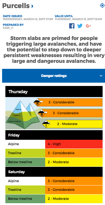 Avalanche Conditions for Purcells on March 9, 2017.
