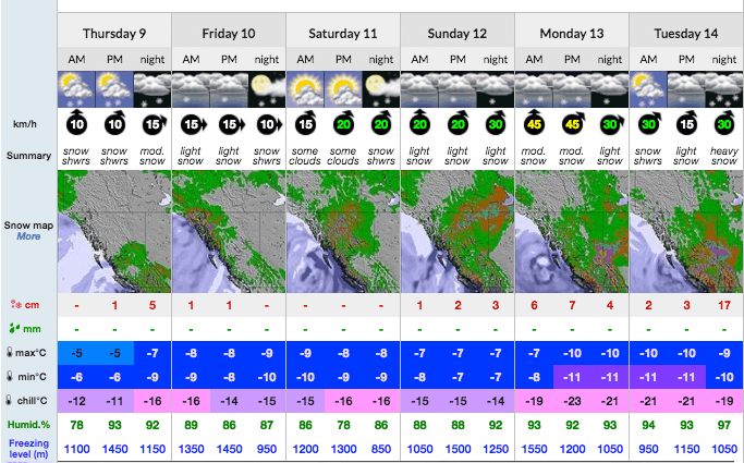 Weather and snow forecast near Quartz Creek Nov 9-14