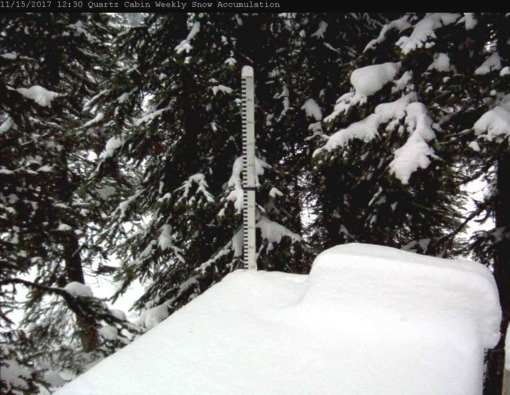 Approximately 15 cms of new snow this week with 37cms in the forecast for the next 5 days.
