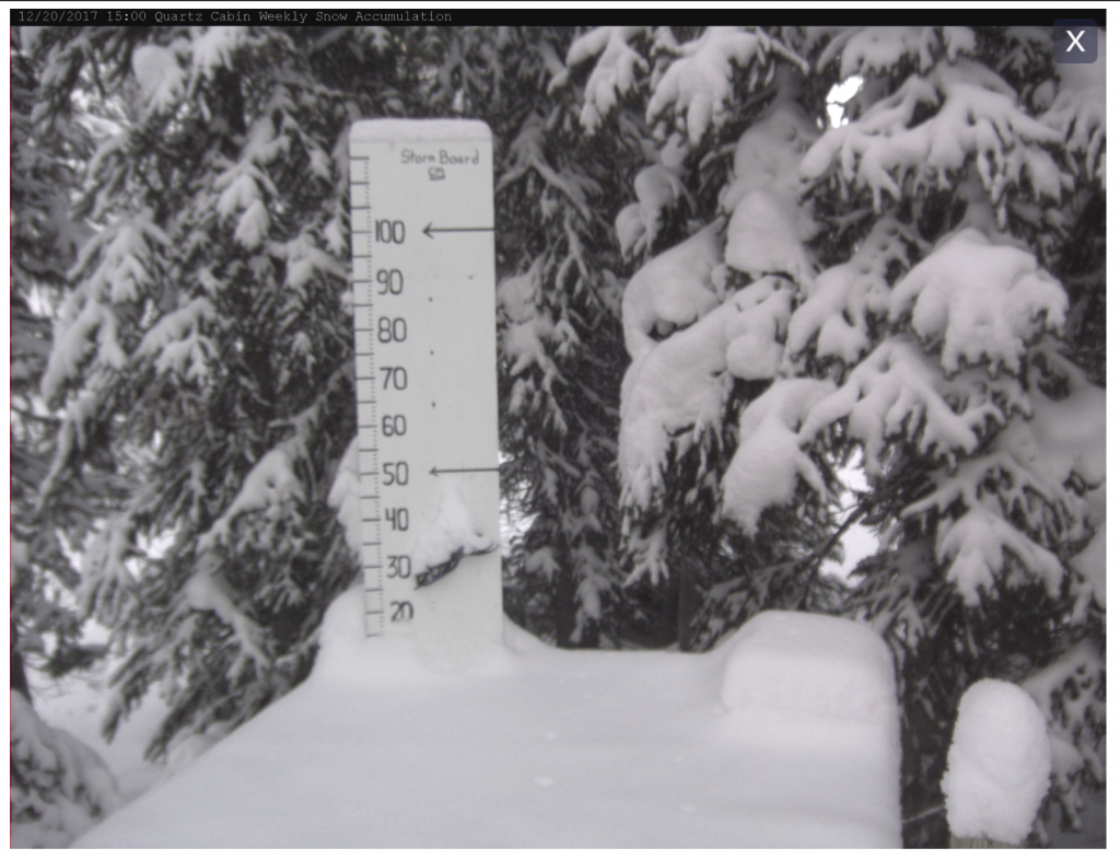 Quartz Creek snow stake on Dec 20/17