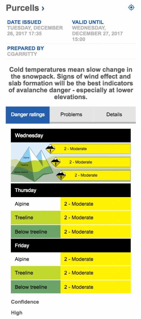 Purcell mountains avalanche forecast on Dec 27, 2017