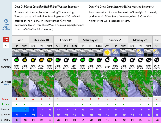Forecast near Quartz for the next week.