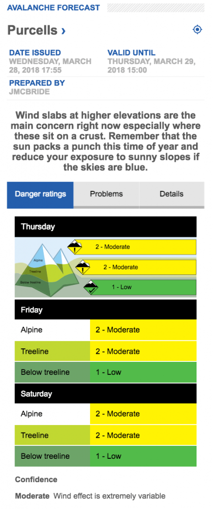 screen shot of conditions for the Purcell mountains on March 29, 2018 from Avalanche.ca