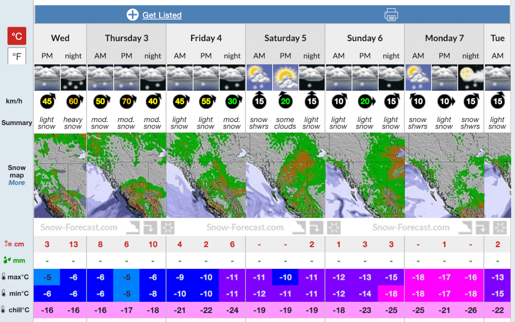 64cms in the forecast!