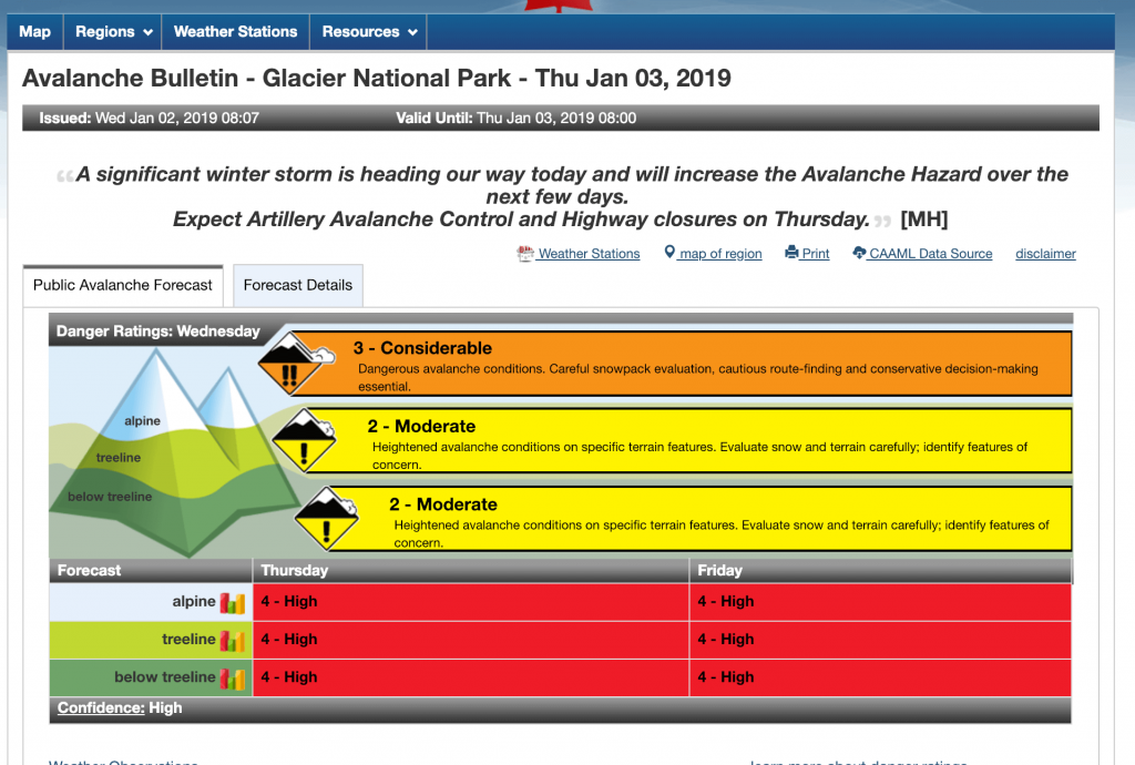 Glacier NP Avalanche forecast on Jan 2, 2019