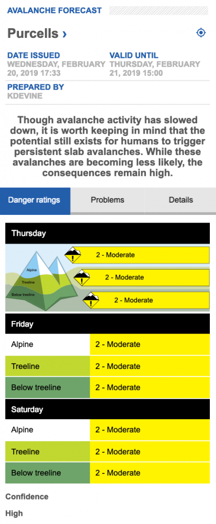 Avalanche forecast for Purcell range on Feb 20, 2019