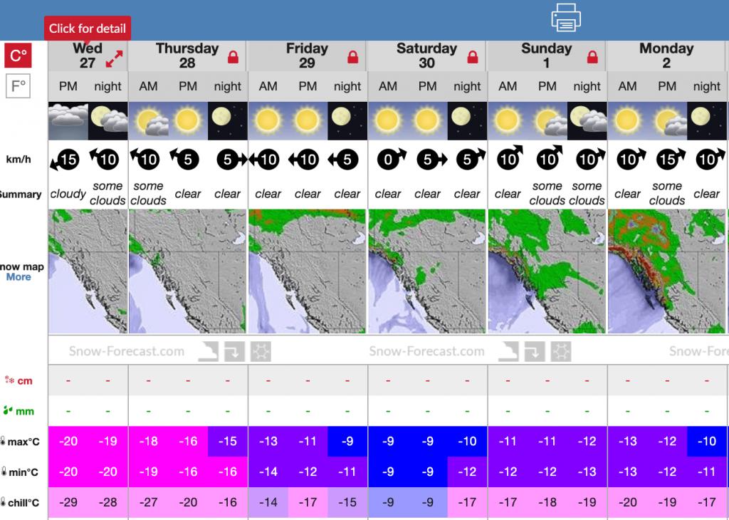Weather and snow forecast for near Quartz on Nov 27