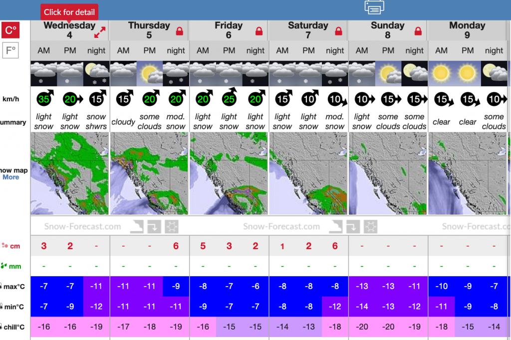 Weather and snow near Quartz