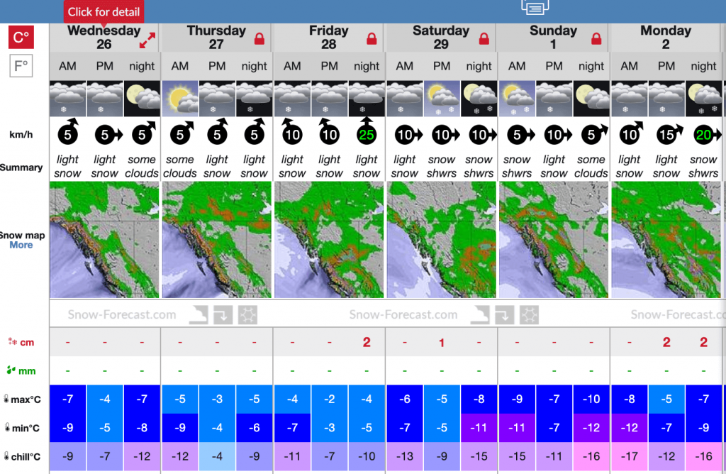 snow forecast for near Quartz on Feb 26